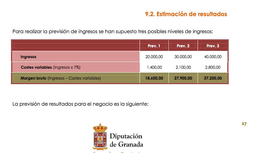 prevision de resultados y coste de unan casa rural