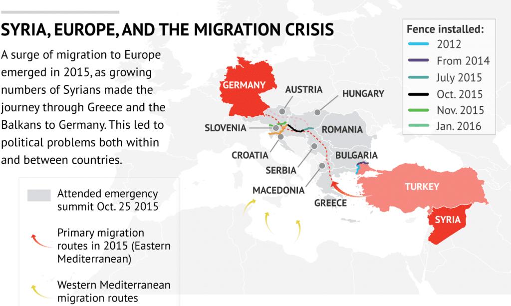 De siria a Alemania. Ruta de los Refugiados